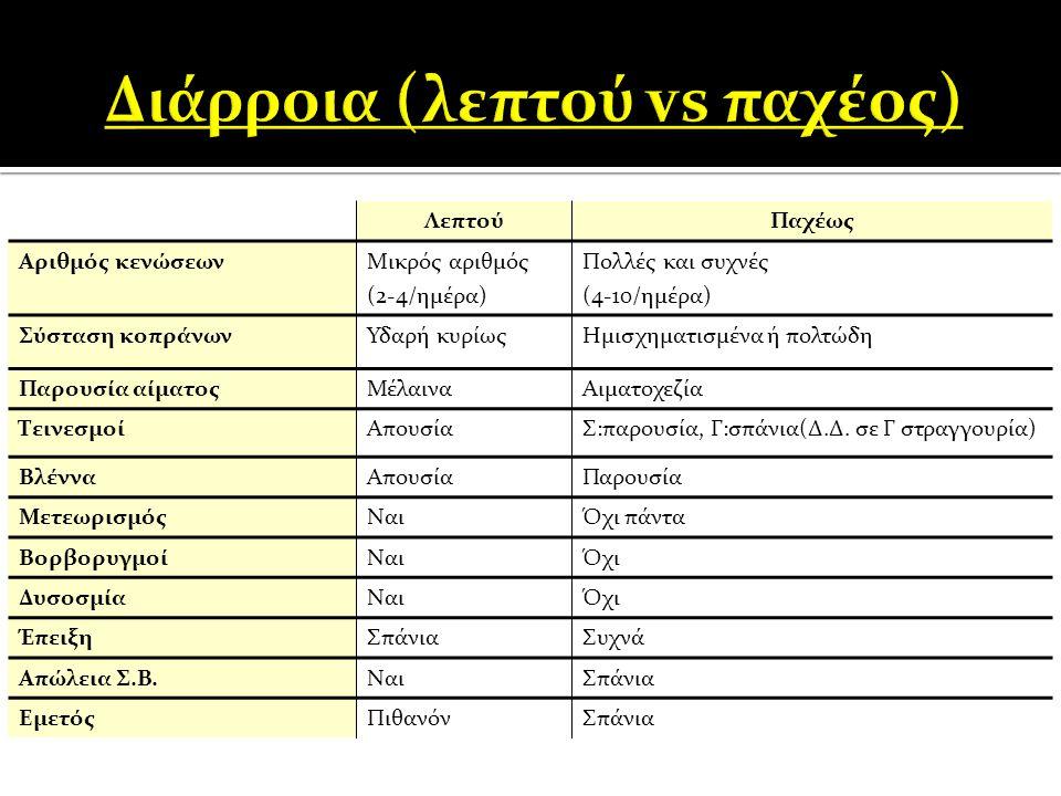 Διάρροια (λεπτού vs παχέος)