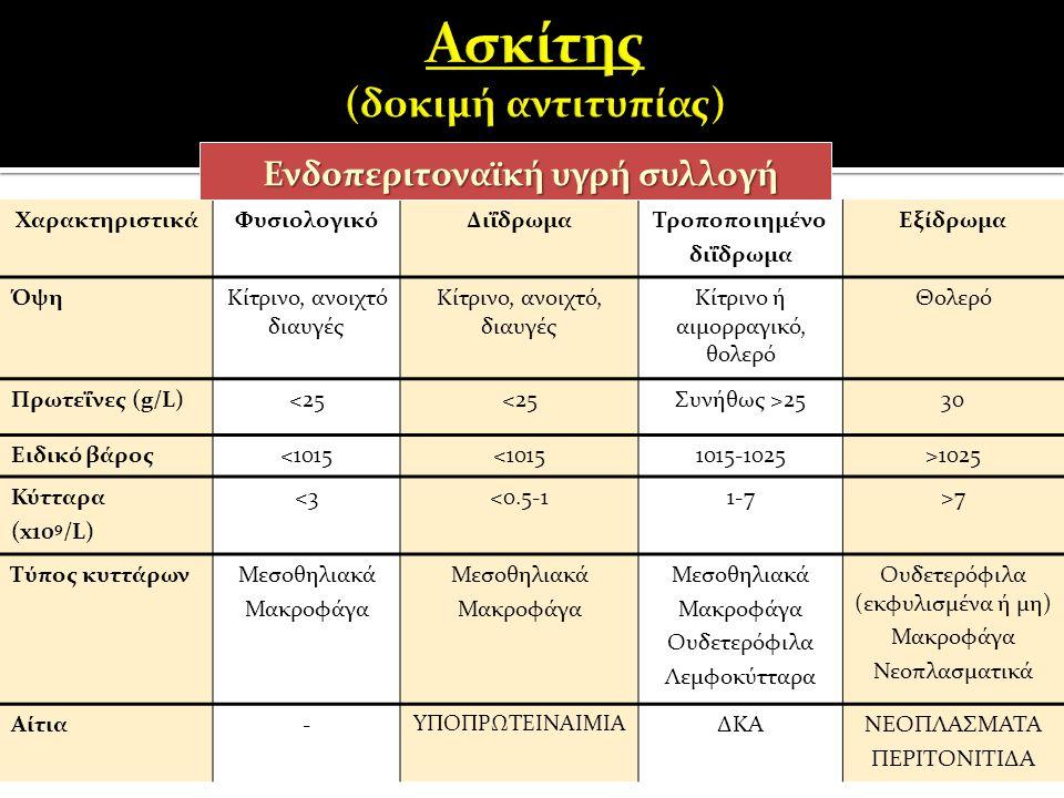 Ασκίτης (δοκιμή αντιτυπίας)