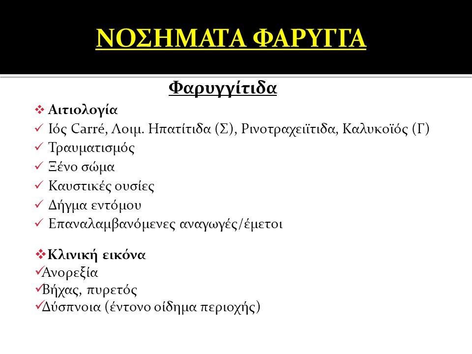 ΝΟΣΗΜΑΤΑ ΦΑΡΥΓΓΑ Φαρυγγίτιδα Αιτιολογία