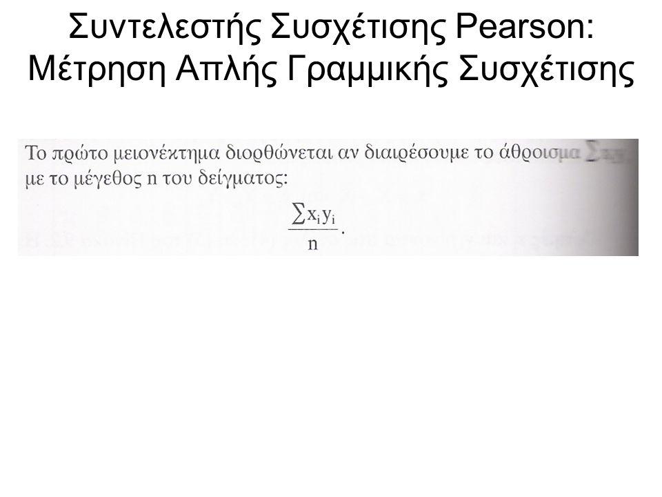 Συντελεστής Συσχέτισης Pearson: Μέτρηση Απλής Γραμμικής Συσχέτισης