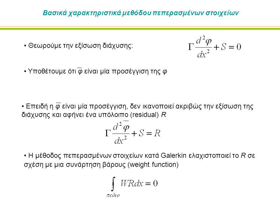 Βασικά χαρακτηριστικά μεθόδου πεπερασμένων στοιχείων