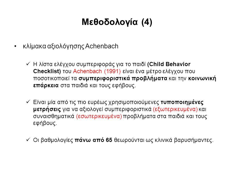 Μεθοδολογία (4) κλίμακα αξιολόγησης Achenbach