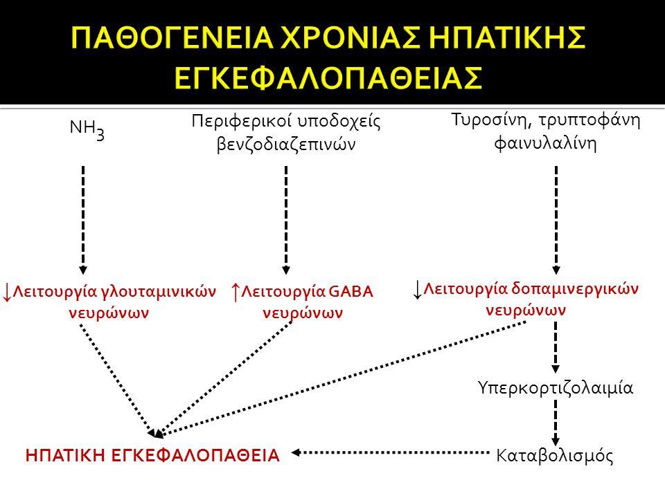 ΠΑΘΟΓΕΝΕΙΑ ΧΡΟΝΙΑΣ ΗΠΑΤΙΚΗΣ ΕΓΚΕΦΑΛΟΠΑΘΕΙΑΣ
