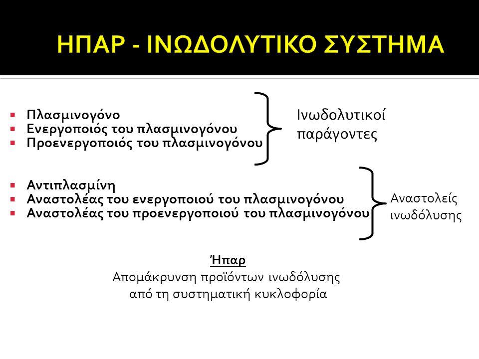ΗΠΑΡ - ΙΝΩΔΟΛΥΤΙΚΟ ΣΥΣΤΗΜΑ