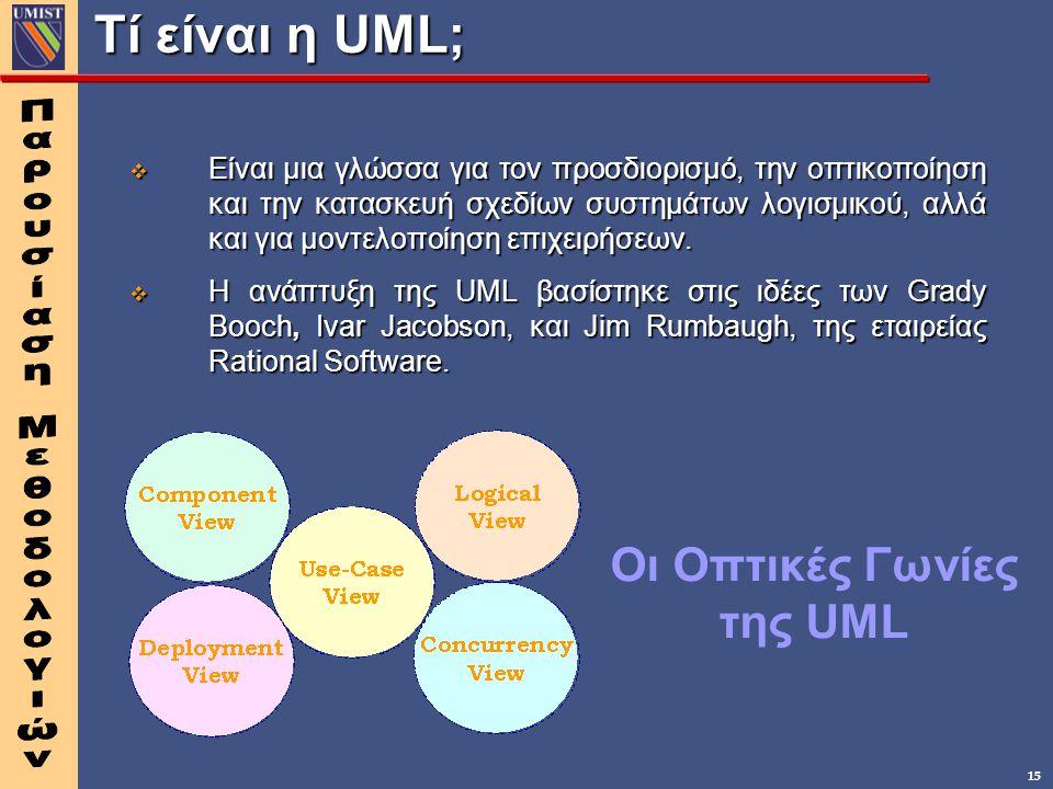 Τί είναι η UML; Οι Οπτικές Γωνίες της UML