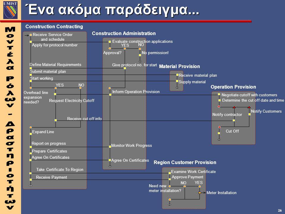 Ένα ακόμα παράδειγμα... Construction Contracting