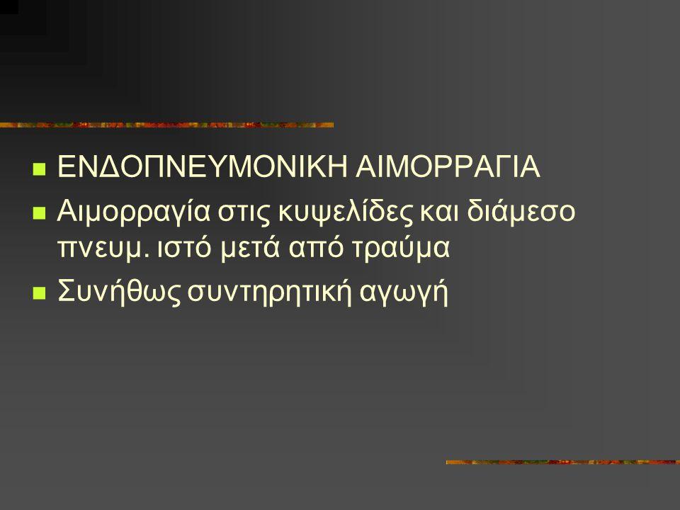 ΕΝΔΟΠΝΕΥΜΟΝΙΚΗ ΑΙΜΟΡΡΑΓΙΑ