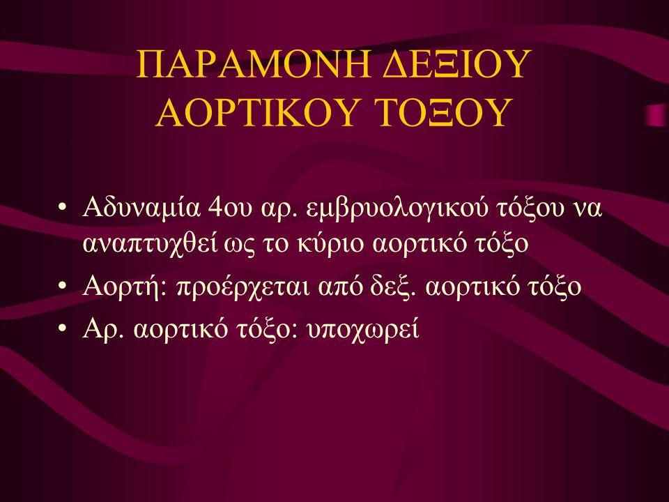 ΠΑΡΑΜΟΝΗ ΔΕΞΙΟΥ ΑΟΡΤΙΚΟΥ ΤΟΞΟΥ