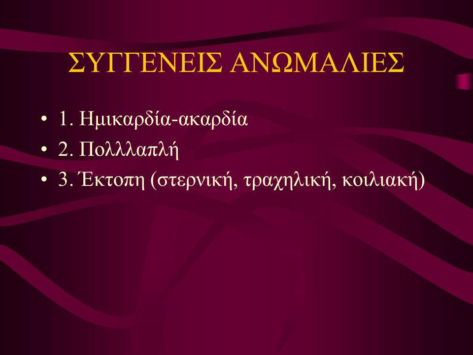ΣΥΓΓΕΝΕΙΣ ΑΝΩΜΑΛΙΕΣ 1. Ημικαρδία-ακαρδία 2. Πολλλαπλή