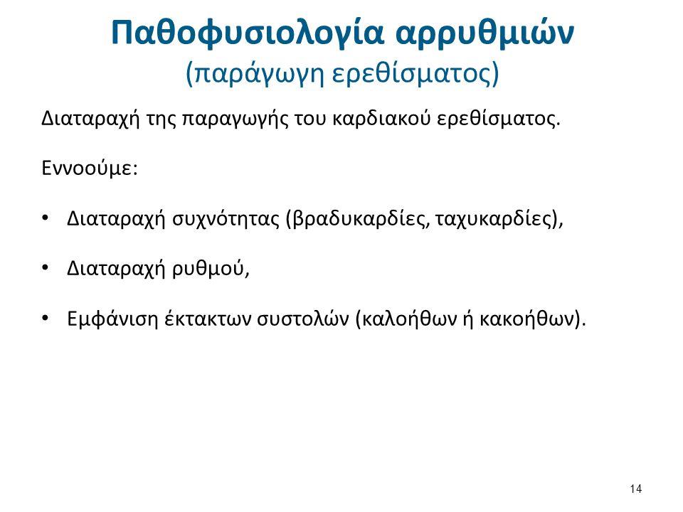 Παθοφυσιολογία αρρυθμιών (έκτακτες συστολές)