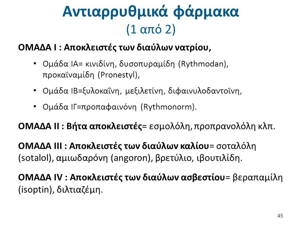 Αντιαρρυθμικά φάρμακα (2 από 2)