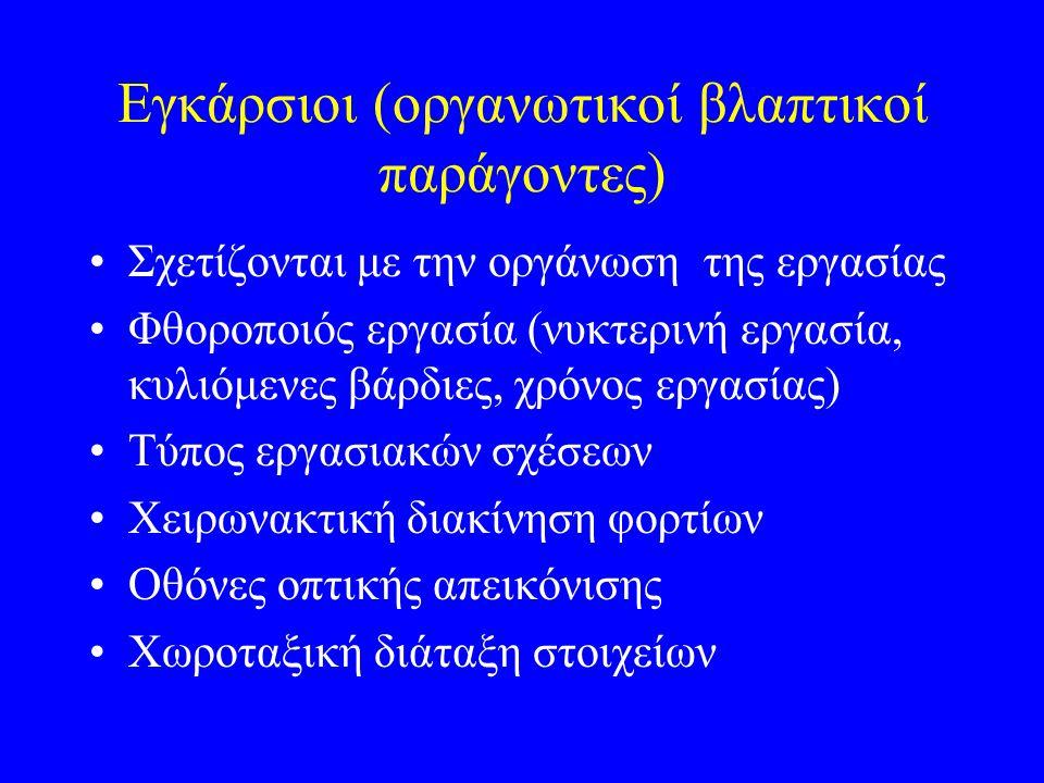 Εγκάρσιοι (οργανωτικοί βλαπτικοί παράγοντες)