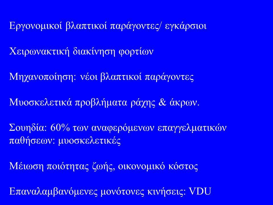 Εργονομικοί βλαπτικοί παράγοντες/ εγκάρσιοι