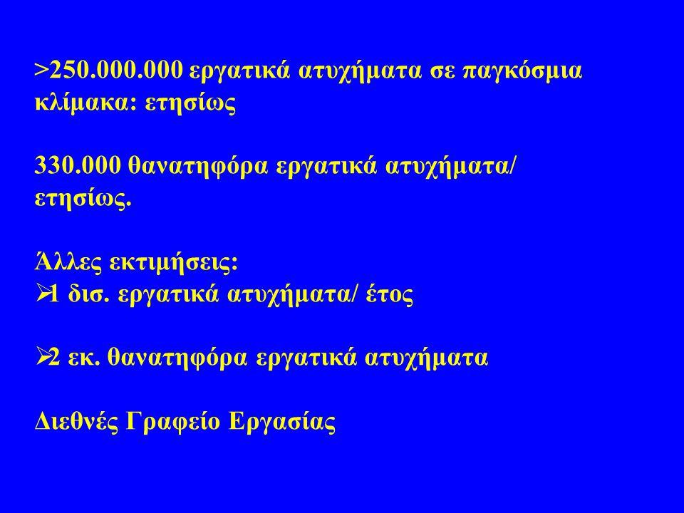 >250.000.000 εργατικά ατυχήματα σε παγκόσμια κλίμακα: ετησίως