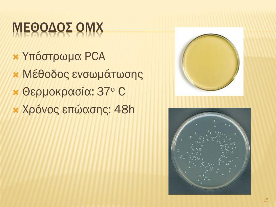 Μεθοδος Ομχ Υπόστρωμα PCA Μέθοδος ενσωμάτωσης Θερμοκρασία: 37ο C