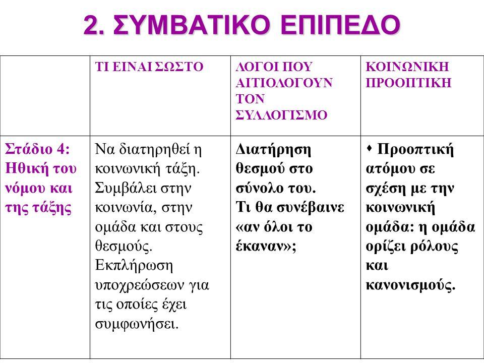 2. ΣΥΜΒΑΤΙΚΟ ΕΠΙΠΕΔΟ Στάδιο 4: Ηθική του νόμου και της τάξης