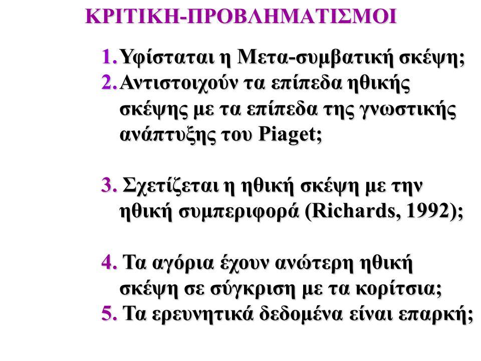 ΚΡΙΤΙΚΗ-ΠΡΟΒΛΗΜΑΤΙΣΜΟΙ
