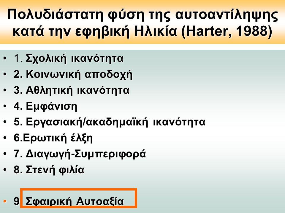 Πολυδιάστατη φύση της αυτοαντίληψης κατά την εφηβική Ηλικία (Harter, 1988)