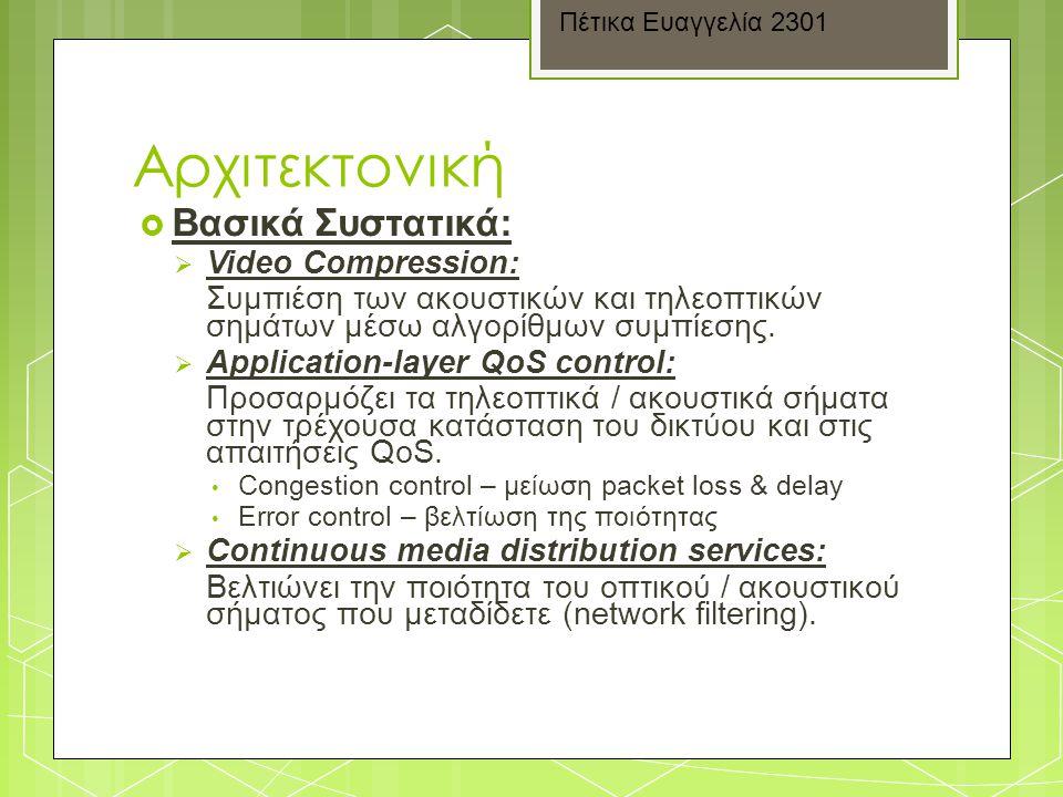 Αρχιτεκτονική Βασικά Συστατικά: Video Compression: