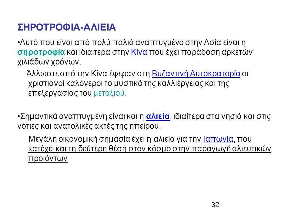 ΣΗΡΟΤΡΟΦΙΑ-ΑΛΙΕΙΑ