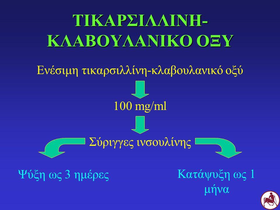 ΤΙΚΑΡΣΙΛΛΙΝΗ-ΚΛΑΒΟΥΛΑΝΙΚΟ ΟΞΥ