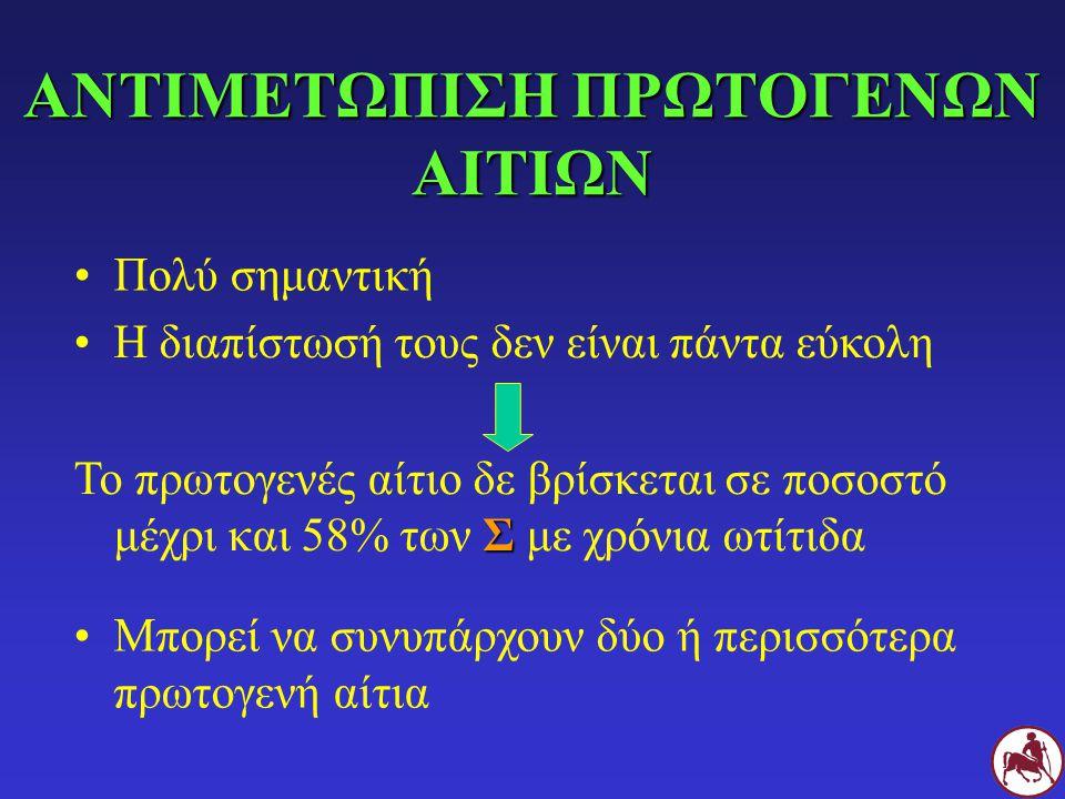 ΑΝΤΙΜΕΤΩΠΙΣΗ ΠΡΩΤΟΓΕΝΩΝ ΑΙΤΙΩΝ