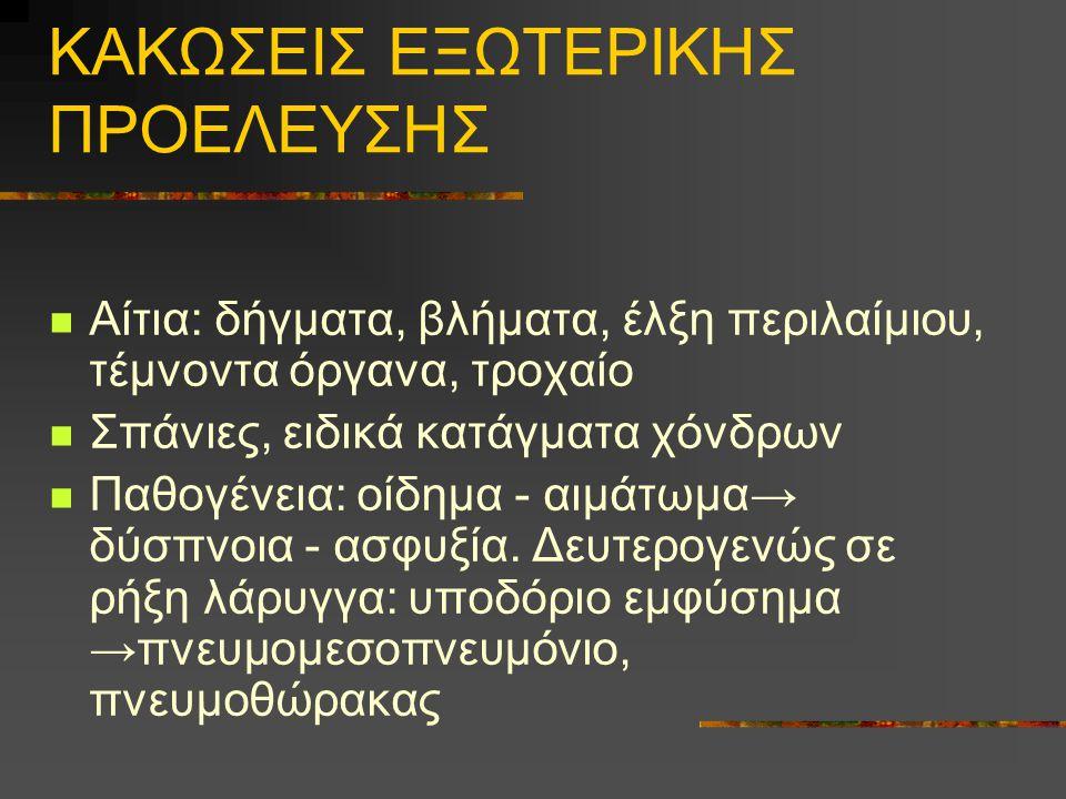 ΚΑΚΩΣΕΙΣ ΕΞΩΤΕΡΙΚΗΣ ΠΡΟΕΛΕΥΣΗΣ