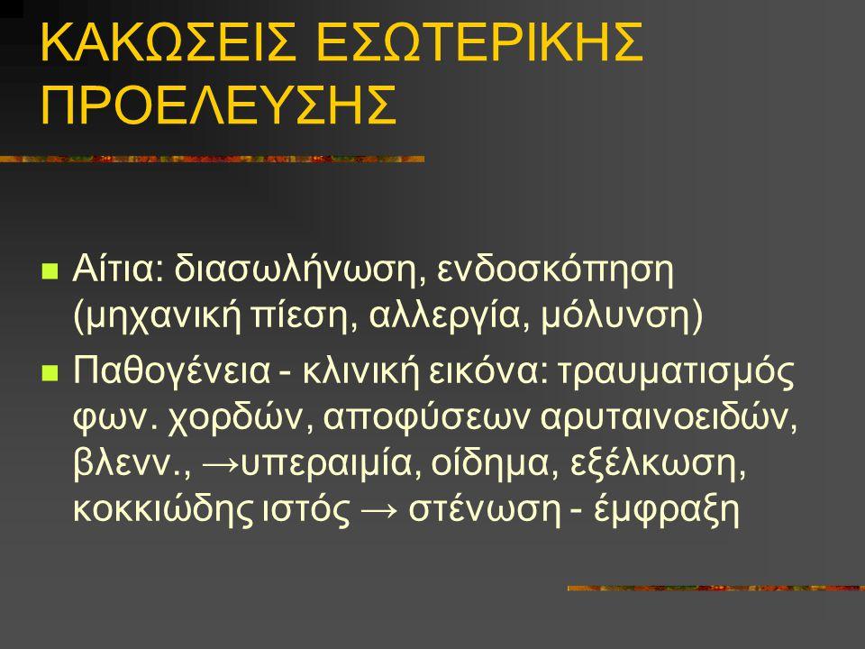 ΚΑΚΩΣΕΙΣ ΕΣΩΤΕΡΙΚΗΣ ΠΡΟΕΛΕΥΣΗΣ