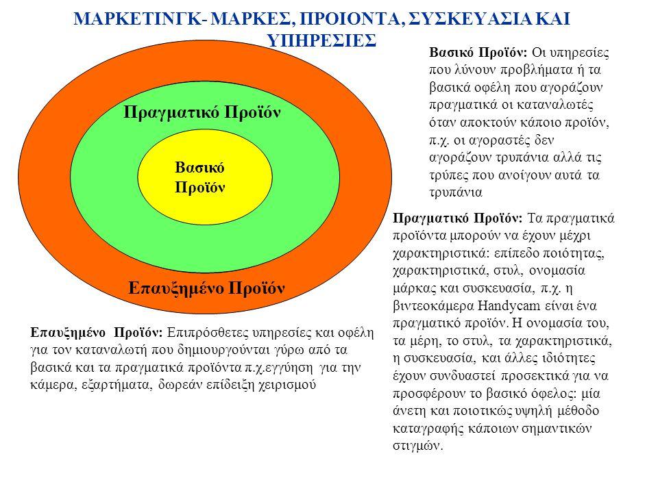 ΜΑΡΚΕΤΙΝΓΚ- ΜΑΡΚΕΣ, ΠΡΟΙΟΝΤΑ, ΣΥΣΚΕΥΑΣΙΑ ΚΑΙ ΥΠΗΡΕΣΙΕΣ