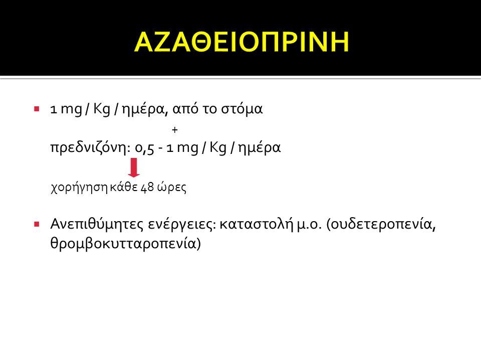 ΑΖΑΘΕΙΟΠΡΙΝΗ 1 mg / Kg / ημέρα, από το στόμα