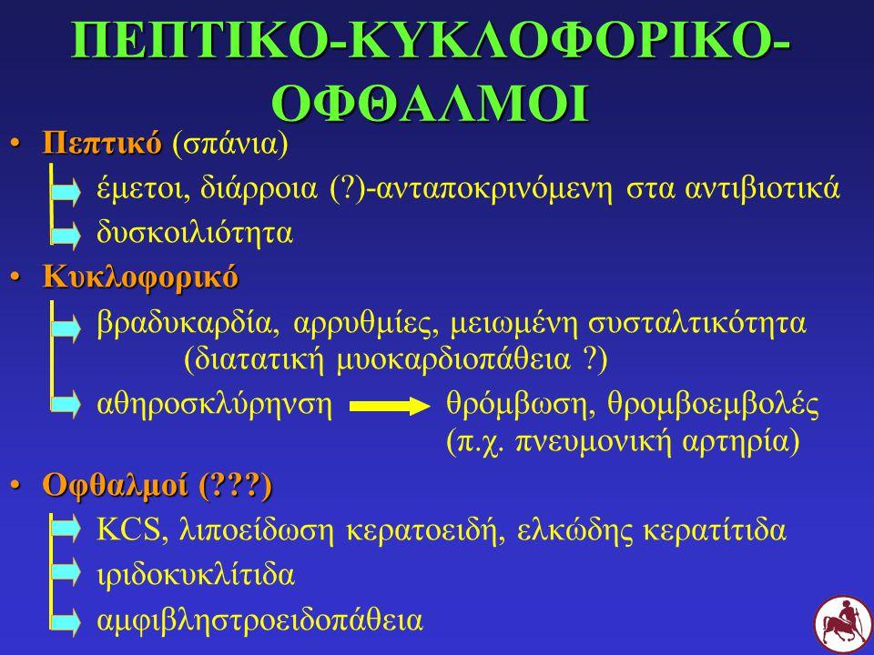 ΠΕΠΤΙΚΟ-ΚΥΚΛΟΦΟΡΙΚΟ-ΟΦΘΑΛΜΟΙ
