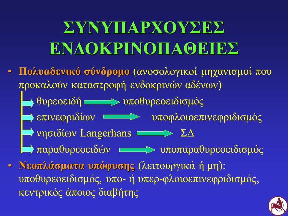 ΣΥΝΥΠΑΡΧΟΥΣΕΣ ΕΝΔΟΚΡΙΝΟΠΑΘΕΙΕΣ