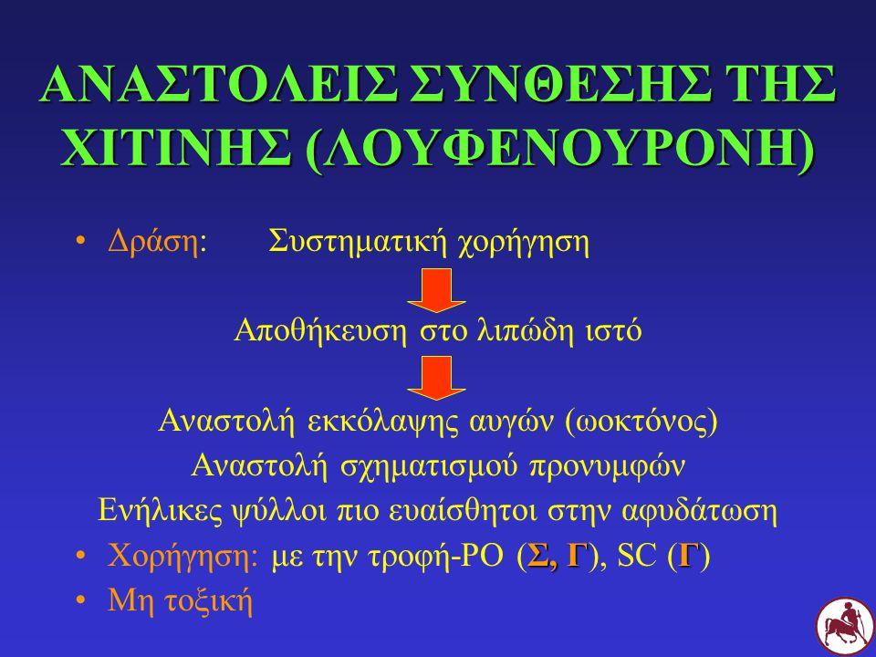 ΑΝΑΣΤΟΛΕΙΣ ΣΥΝΘΕΣΗΣ ΤΗΣ ΧΙΤΙΝΗΣ (ΛΟΥΦΕΝΟΥΡΟΝΗ)
