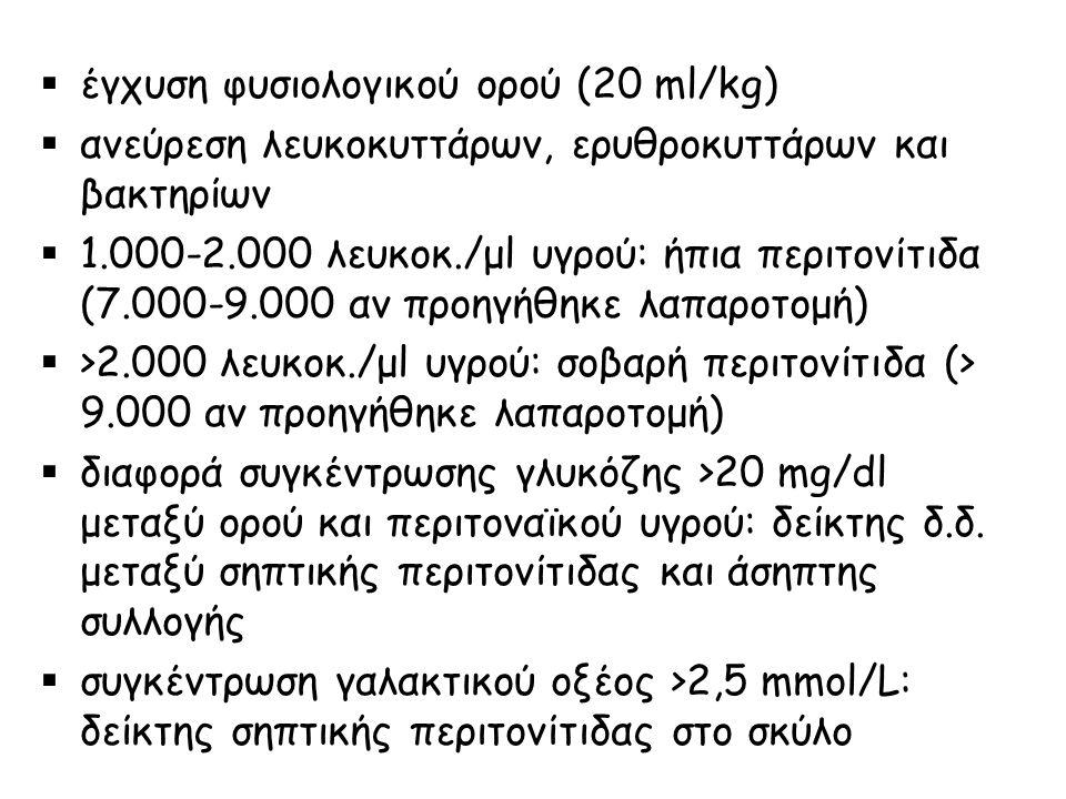 έγχυση φυσιολογικού ορού (20 ml/kg)