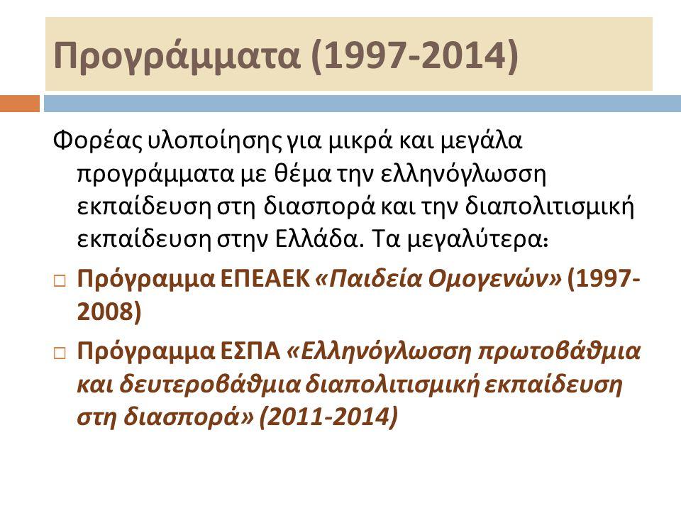 Προγράμματα (1997-2014)