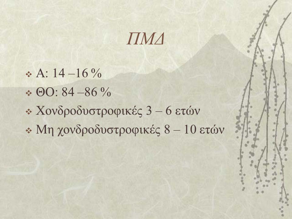 ΠΜΔ Α: 14 –16 % ΘΟ: 84 –86 % Χονδροδυστροφικές 3 – 6 ετών