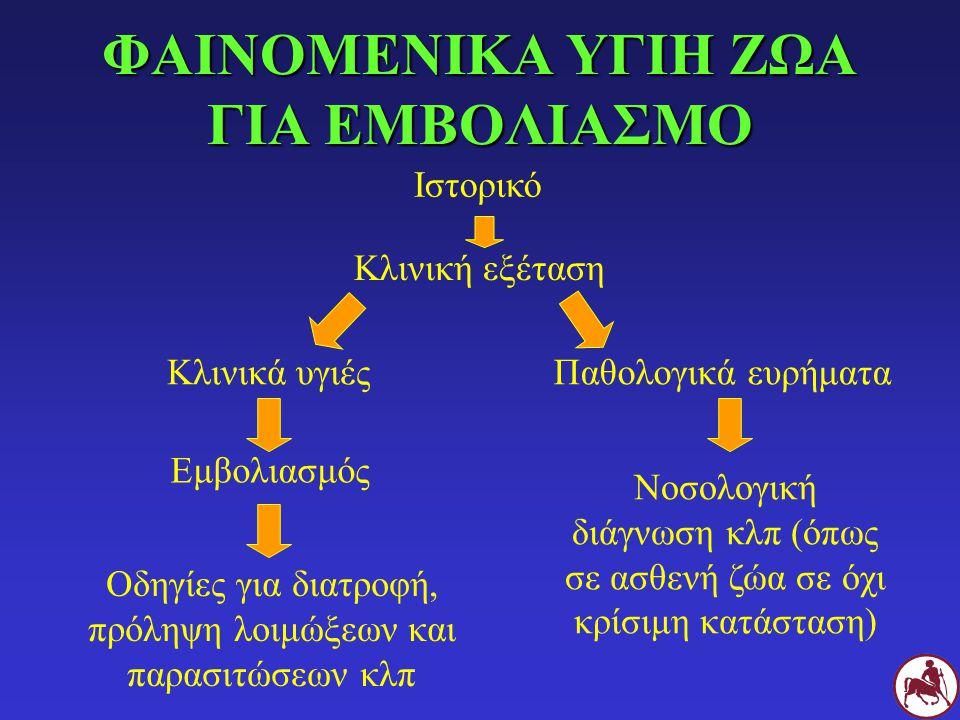 ΦΑΙΝΟΜΕΝΙΚΑ ΥΓΙΗ ΖΩΑ ΓΙΑ ΕΜΒΟΛΙΑΣΜΟ