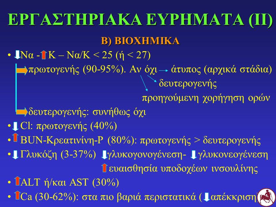 ΕΡΓΑΣΤΗΡΙΑΚΑ ΕΥΡΗΜΑΤΑ (ΙΙ)