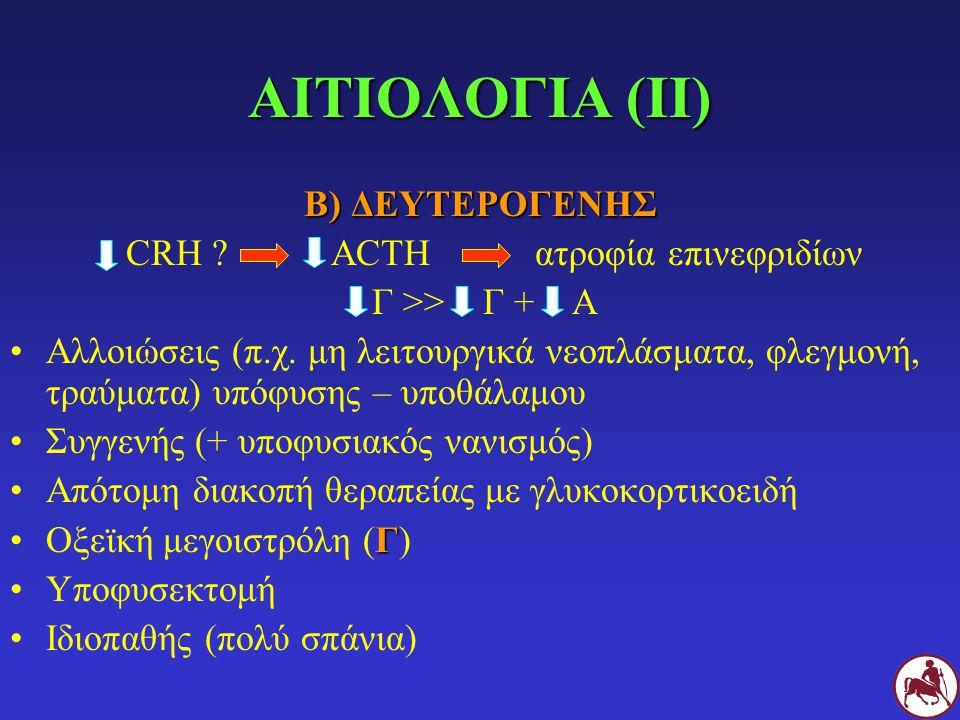 CRH ACTH ατροφία επινεφριδίων