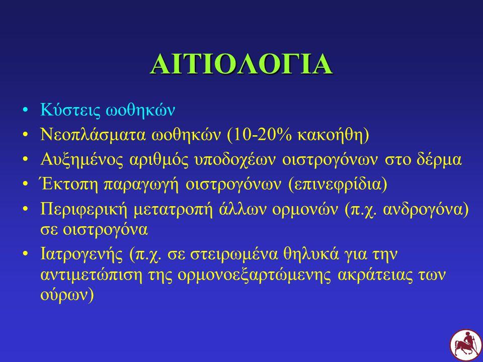 ΑΙΤΙΟΛΟΓΙΑ Κύστεις ωοθηκών Νεοπλάσματα ωοθηκών (10-20% κακοήθη)