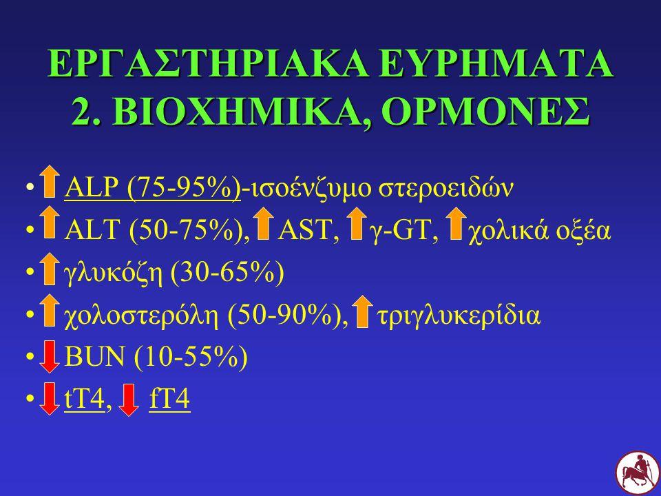 ΕΡΓΑΣΤΗΡΙΑΚΑ ΕΥΡΗΜΑΤΑ 2. ΒΙΟΧΗΜΙΚΑ, ΟΡΜΟΝΕΣ