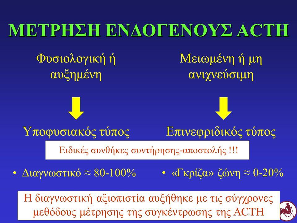 ΜΕΤΡΗΣΗ ΕΝΔΟΓΕΝΟΥΣ ACTH