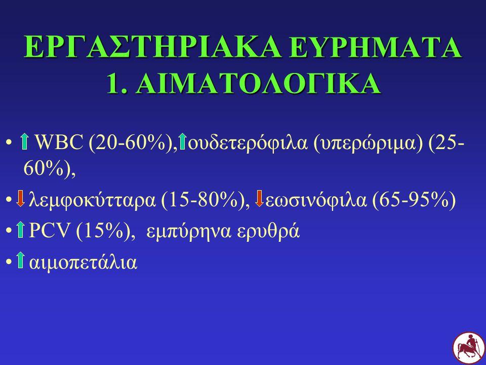 ΕΡΓΑΣΤΗΡΙΑΚΑ ΕΥΡΗΜΑΤΑ 1. ΑΙΜΑΤΟΛΟΓΙΚΑ