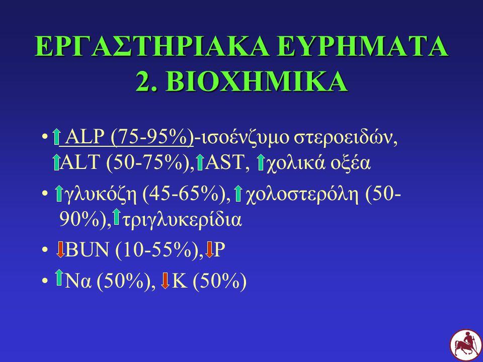 ΕΡΓΑΣΤΗΡΙΑΚΑ ΕΥΡΗΜΑΤΑ 2. ΒΙΟΧΗΜΙΚΑ