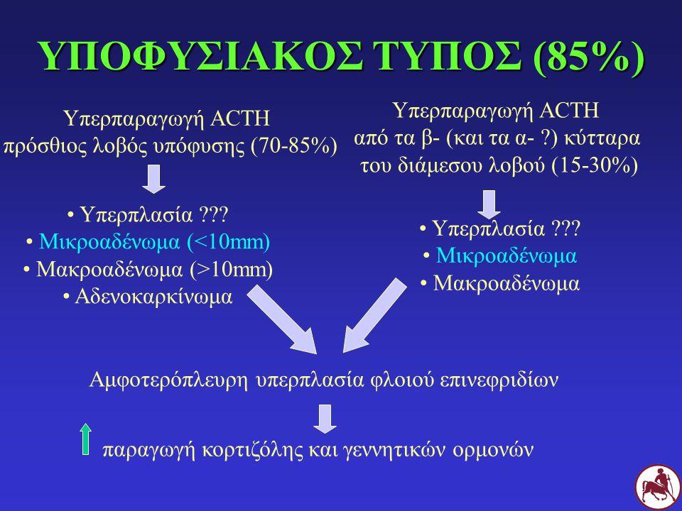 ΥΠΟΦΥΣΙΑΚΟΣ ΤΥΠΟΣ (85%) Υπερπαραγωγή ACTH