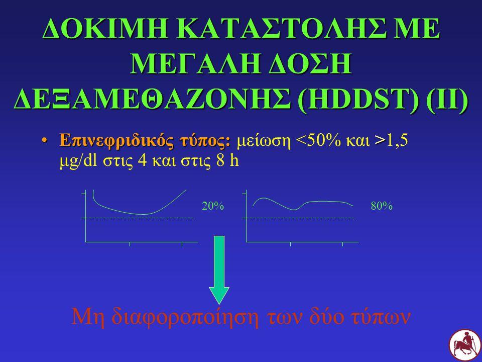 ΔΟΚΙΜΗ ΚΑΤΑΣΤΟΛΗΣ ΜΕ ΜΕΓΑΛΗ ΔΟΣΗ ΔΕΞΑΜΕΘΑΖΟΝΗΣ (HDDST) (ΙΙ)