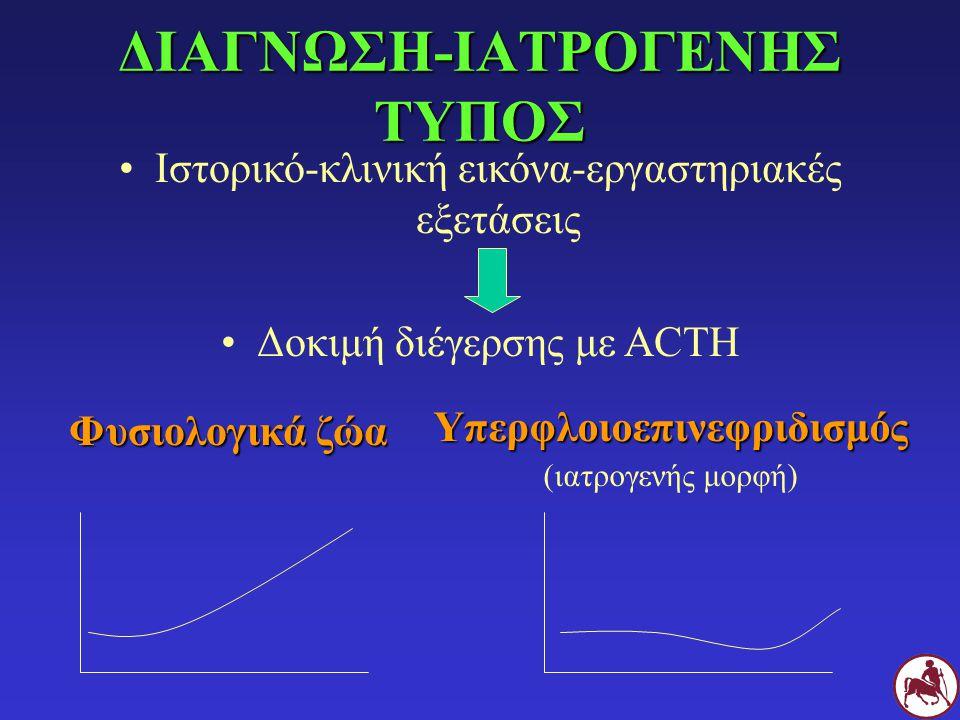 ΔΙΑΓΝΩΣΗ-ΙΑΤΡΟΓΕΝΗΣ ΤΥΠΟΣ