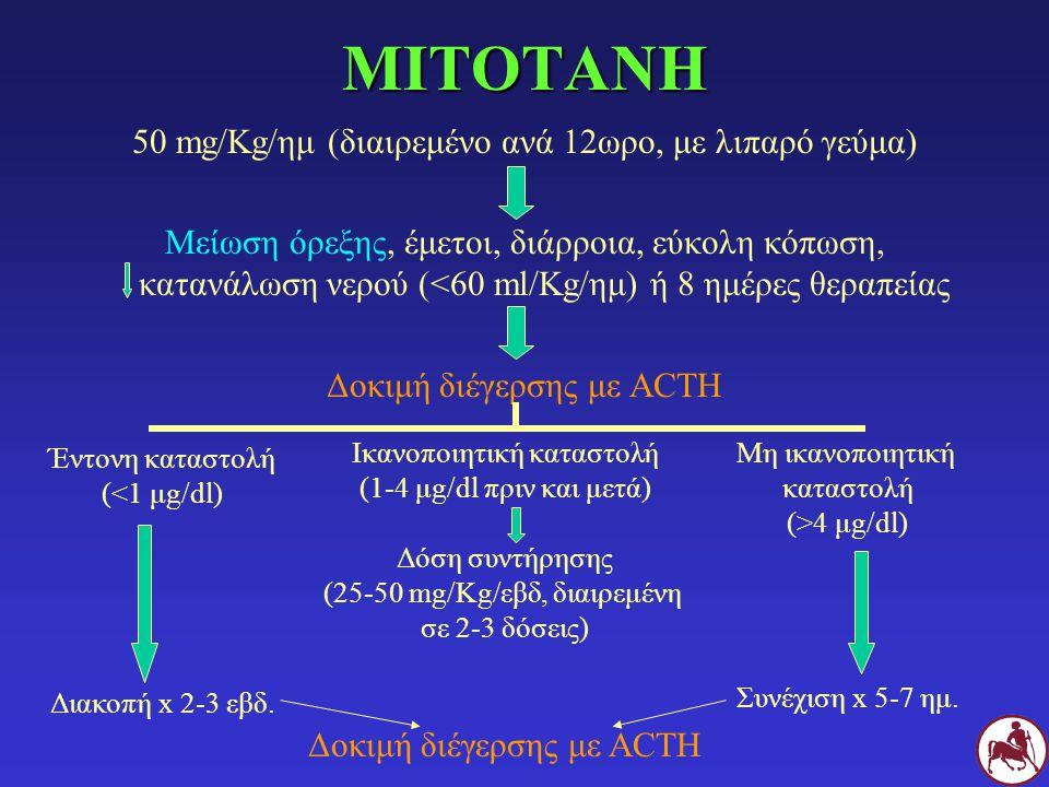 ΜΙΤΟΤΑΝΗ 50 mg/Kg/ημ (διαιρεμένο ανά 12ωρο, με λιπαρό γεύμα)