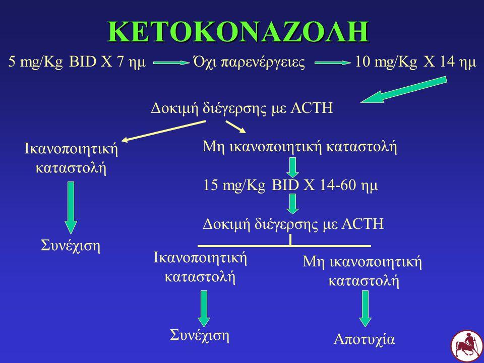 ΚΕΤΟΚΟΝΑΖΟΛΗ 5 mg/Kg BID Χ 7 ημ Όχι παρενέργειες 10 mg/Kg Χ 14 ημ