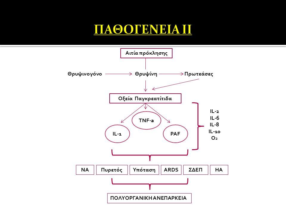 ΠΑΘΟΓΕΝΕΙΑ ΙΙ Αιτία πρόκλησης Θρυψινογόνο Θρυψίνη Πρωτεάσες